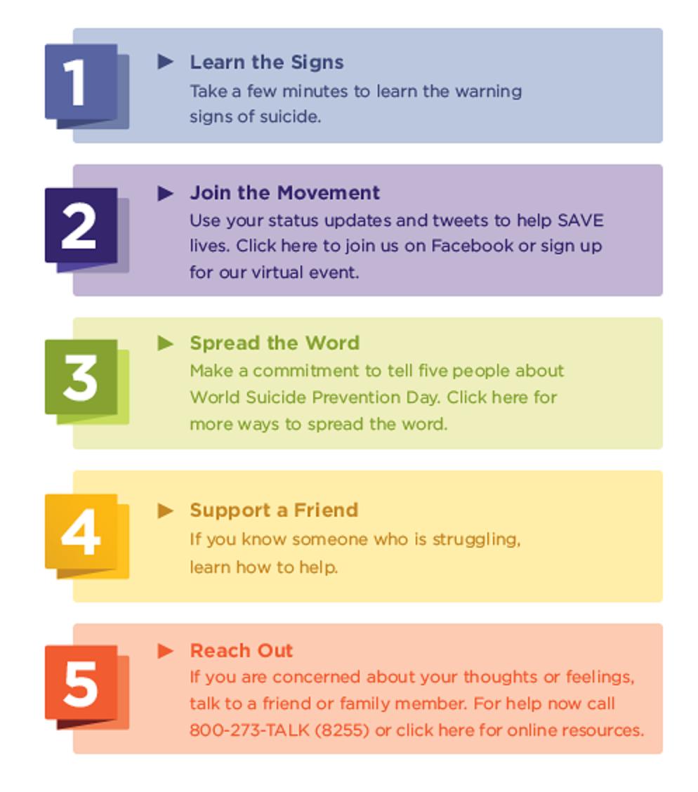 5 steps suicide